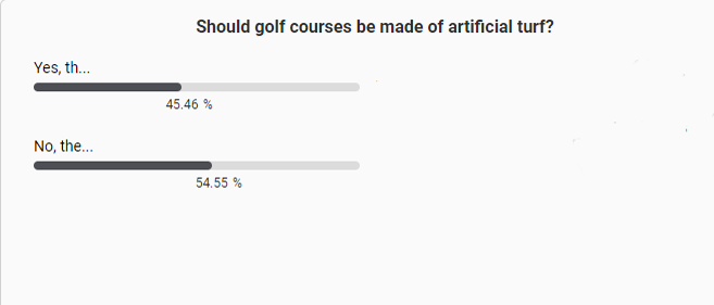 Golf poll