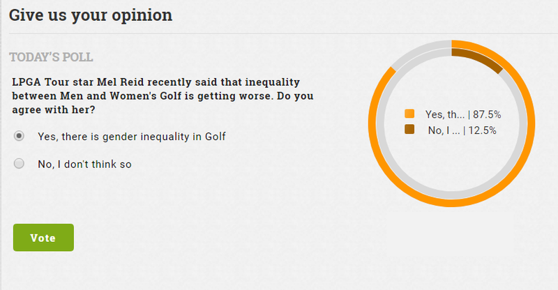 Poll on gender inequality in Golf